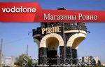 Магазины Водафон в Ровно: что есть внутри